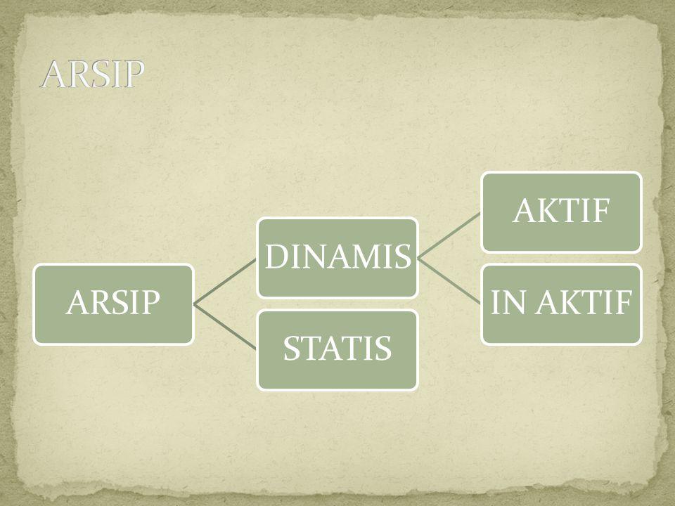 ARSIP ARSIP DINAMIS AKTIF IN AKTIF STATIS