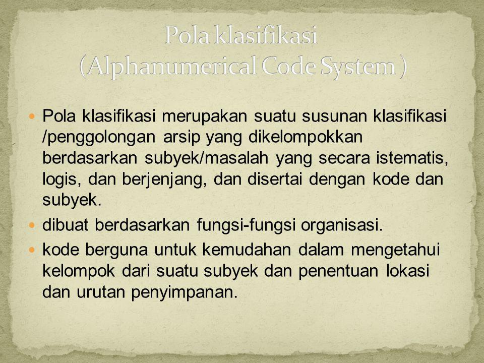 Pola klasifikasi (Alphanumerical Code System )