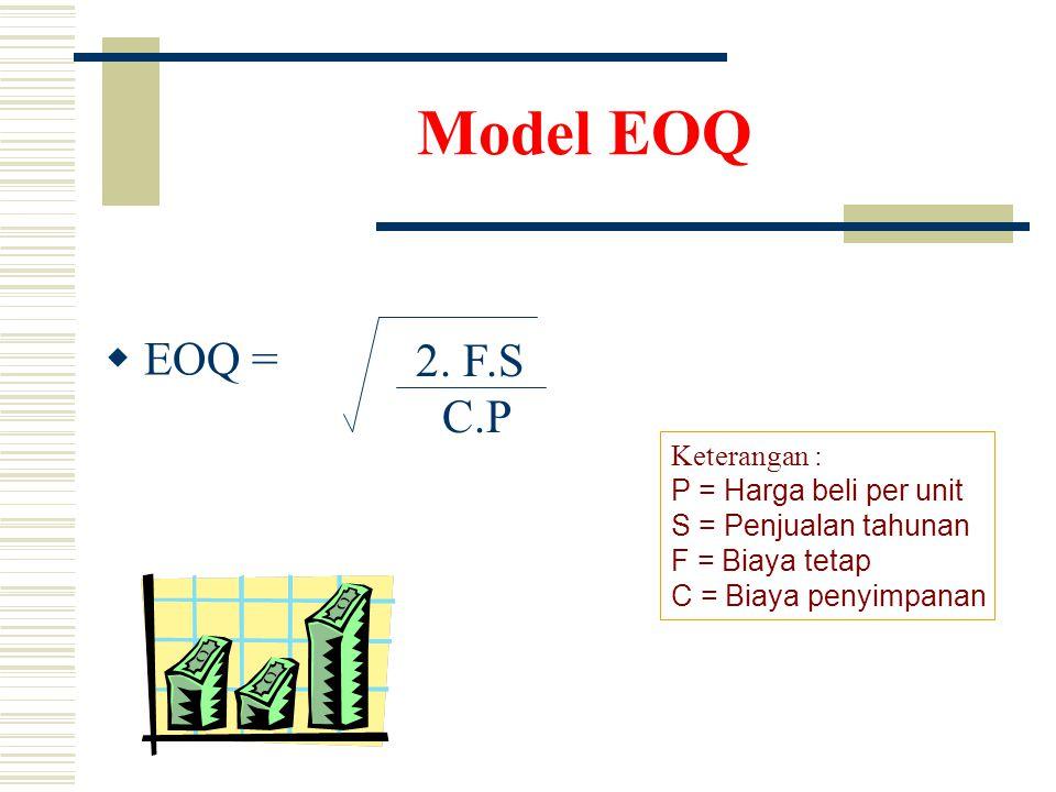 Model EOQ EOQ = C.P 2. F.S Keterangan : P = Harga beli per unit