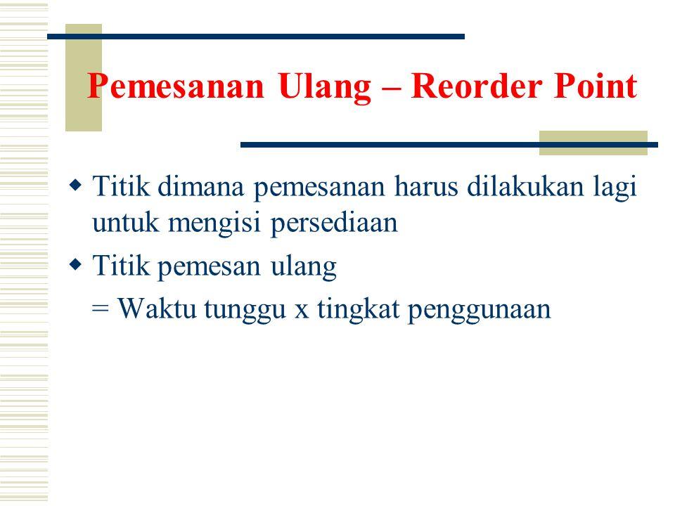 Pemesanan Ulang – Reorder Point