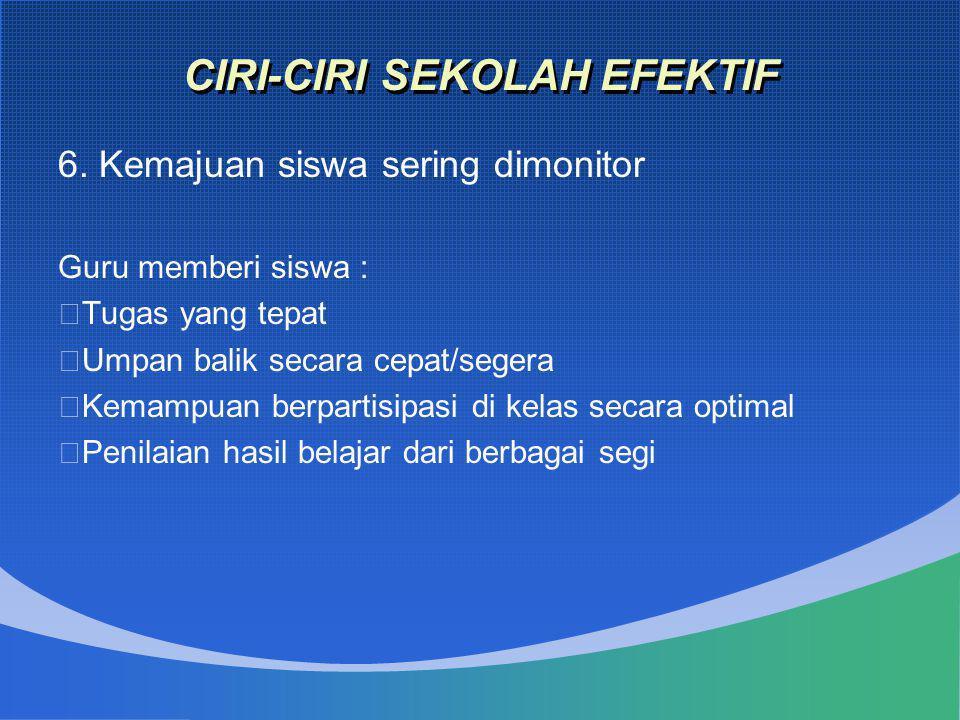 CIRI-CIRI SEKOLAH EFEKTIF