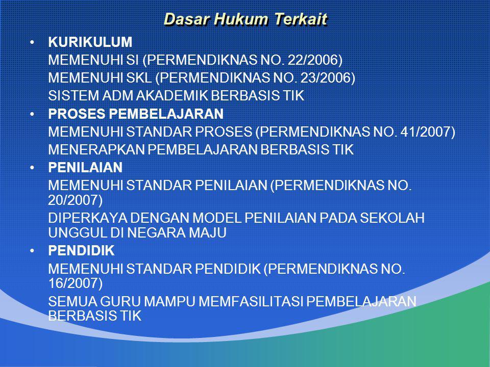 Dasar Hukum Terkait KURIKULUM MEMENUHI SI (PERMENDIKNAS NO. 22/2006)