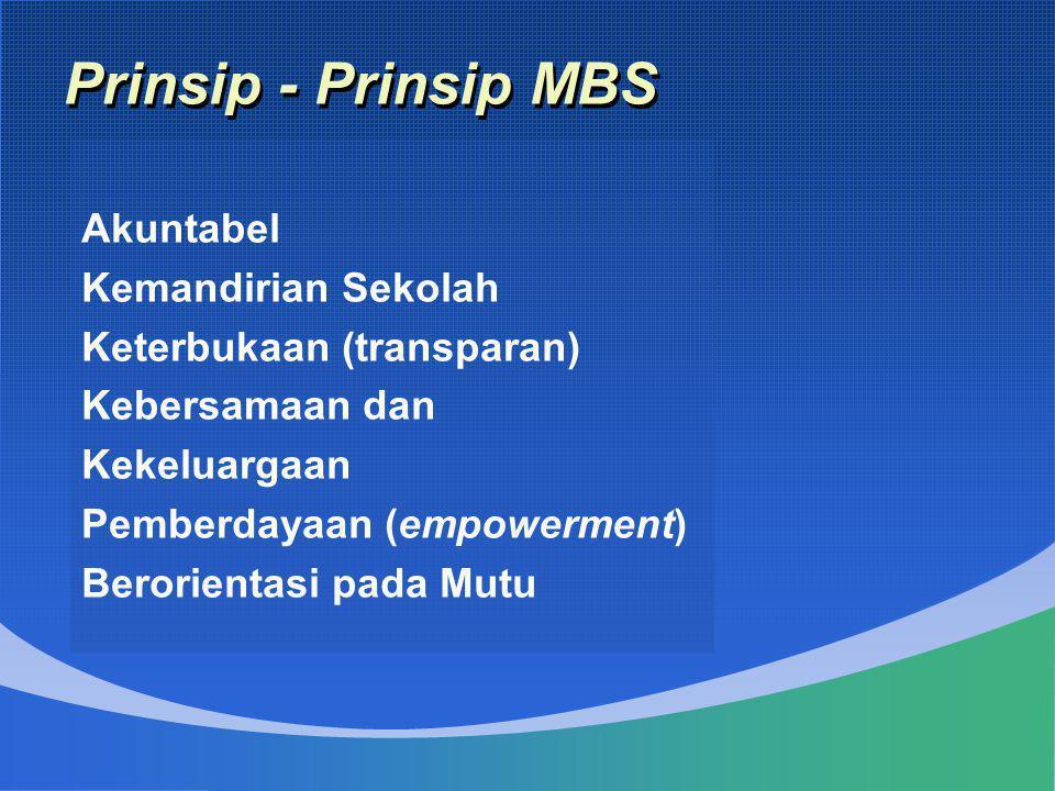 Prinsip - Prinsip MBS Akuntabel Kemandirian Sekolah