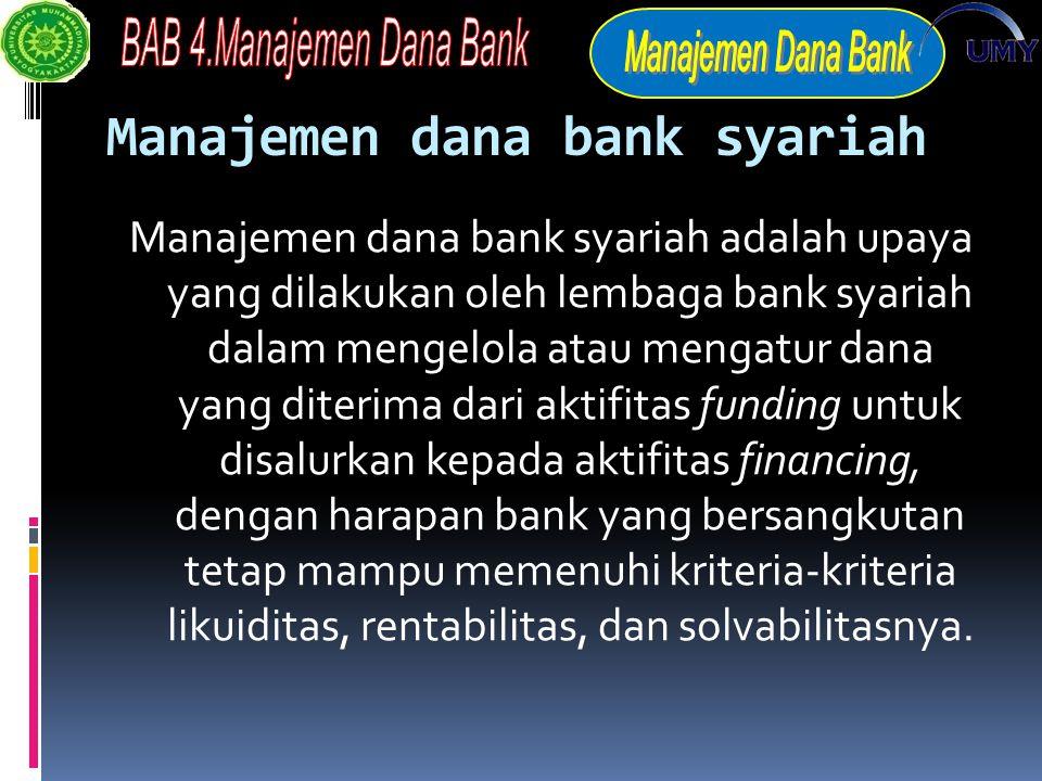 Manajemen dana bank syariah