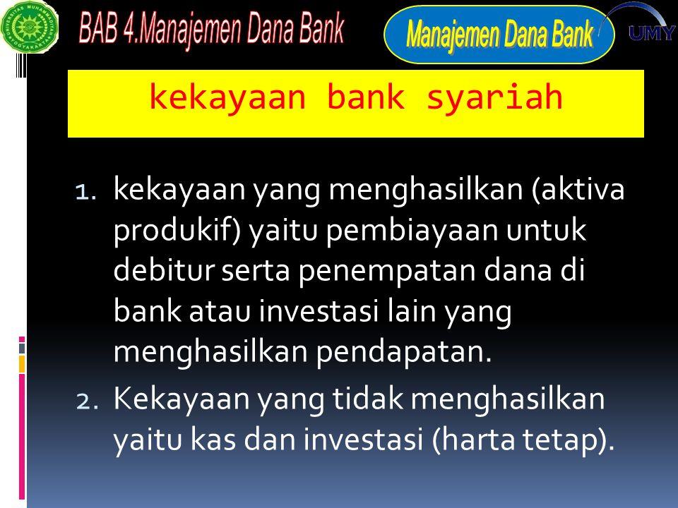 kekayaan bank syariah