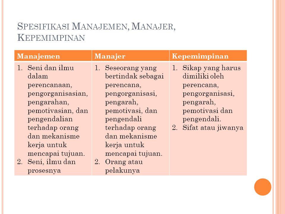 Spesifikasi Manajemen, Manajer, Kepemimpinan