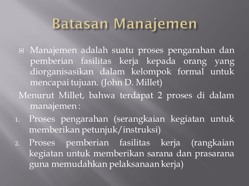 Batasan Manajemen