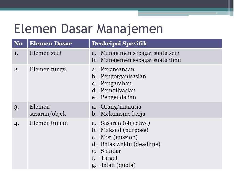 Elemen Dasar Manajemen