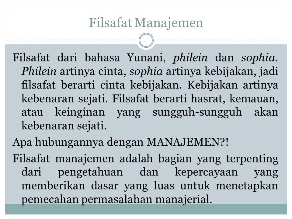 Filsafat Manajemen