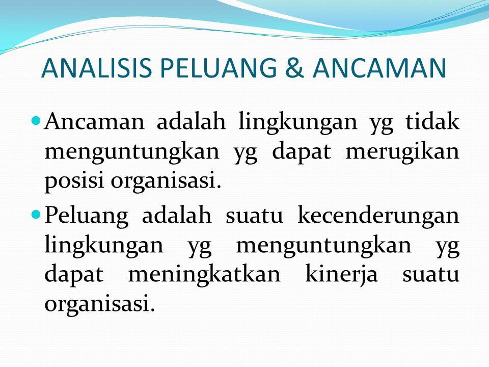 ANALISIS PELUANG & ANCAMAN