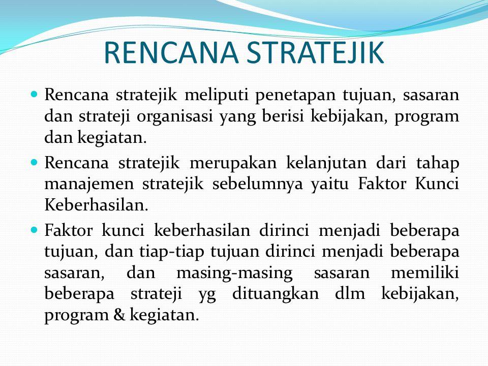 RENCANA STRATEJIK Rencana stratejik meliputi penetapan tujuan, sasaran dan strateji organisasi yang berisi kebijakan, program dan kegiatan.