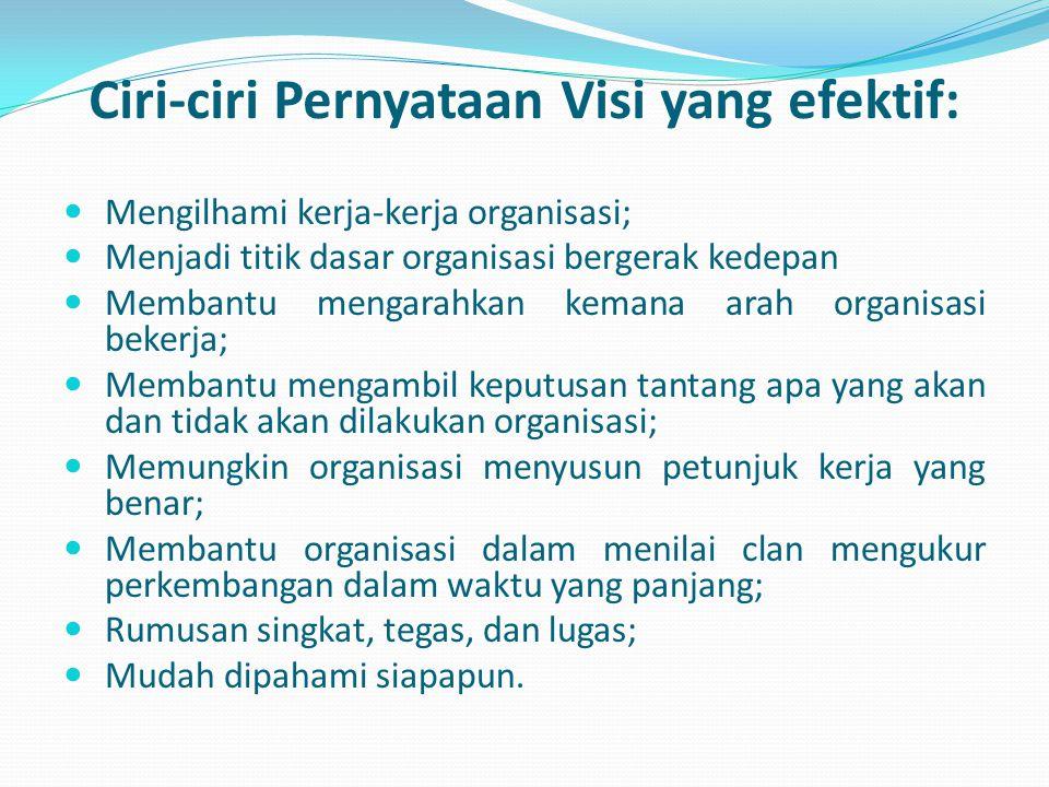 Ciri-ciri Pernyataan Visi yang efektif:
