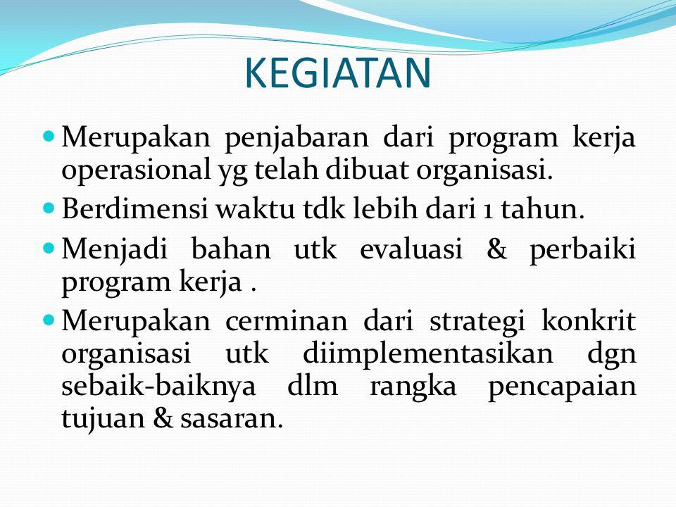 KEGIATAN Merupakan penjabaran dari program kerja operasional yg telah dibuat organisasi. Berdimensi waktu tdk lebih dari 1 tahun.