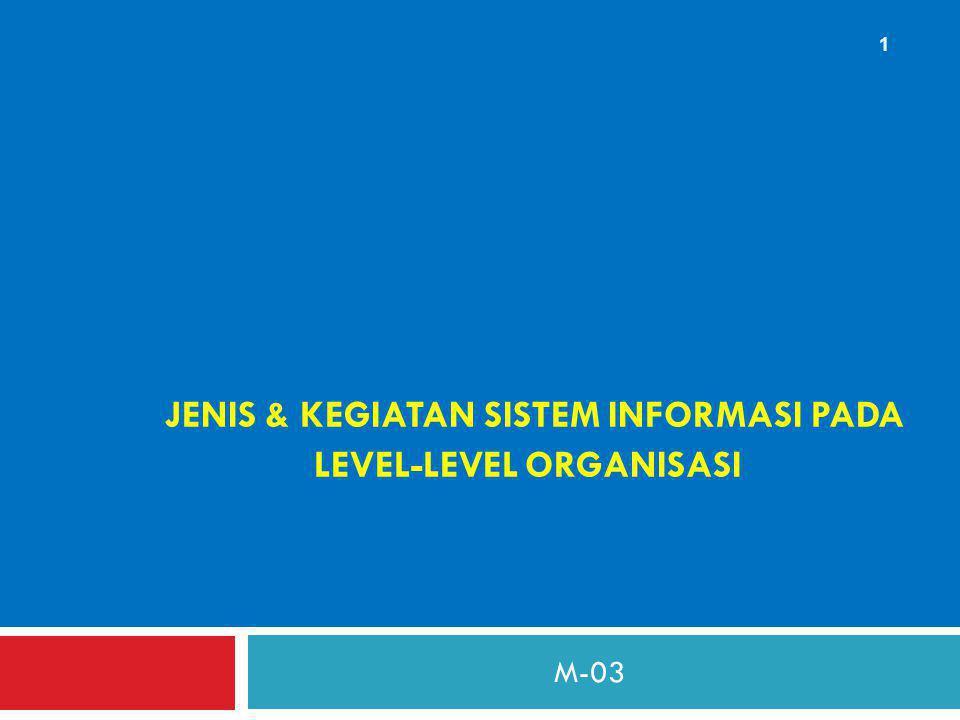 Jenis & Kegiatan Sistem Informasi pada level-level organisasi