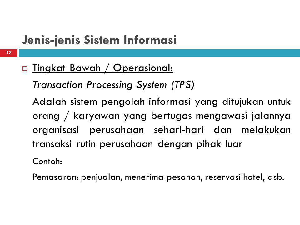 Jenis-jenis Sistem Informasi
