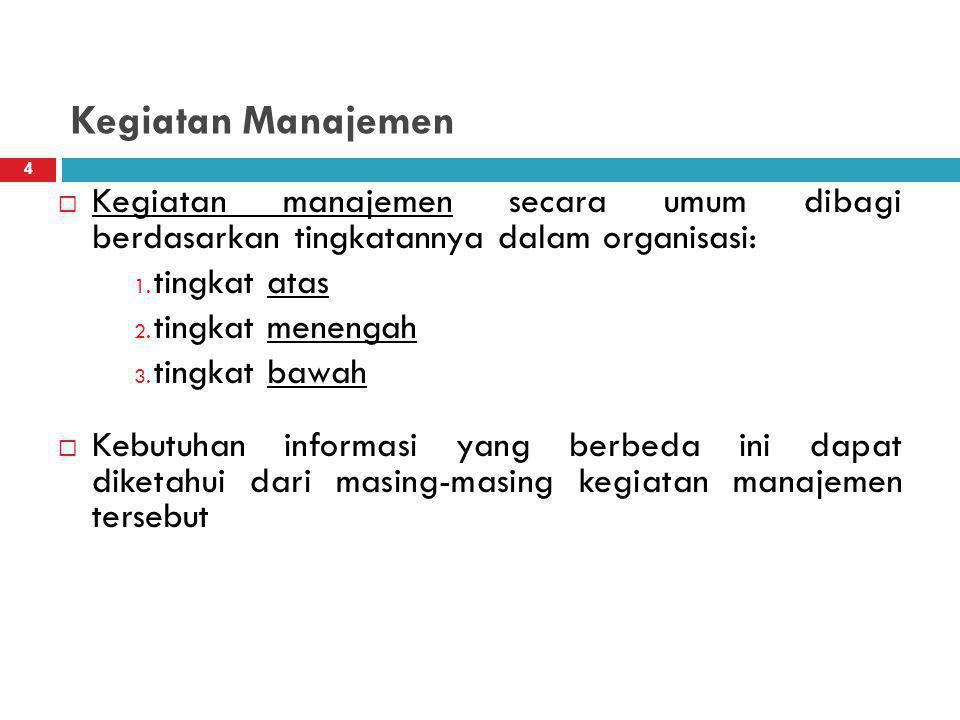 Kegiatan Manajemen Kegiatan manajemen secara umum dibagi berdasarkan tingkatannya dalam organisasi: