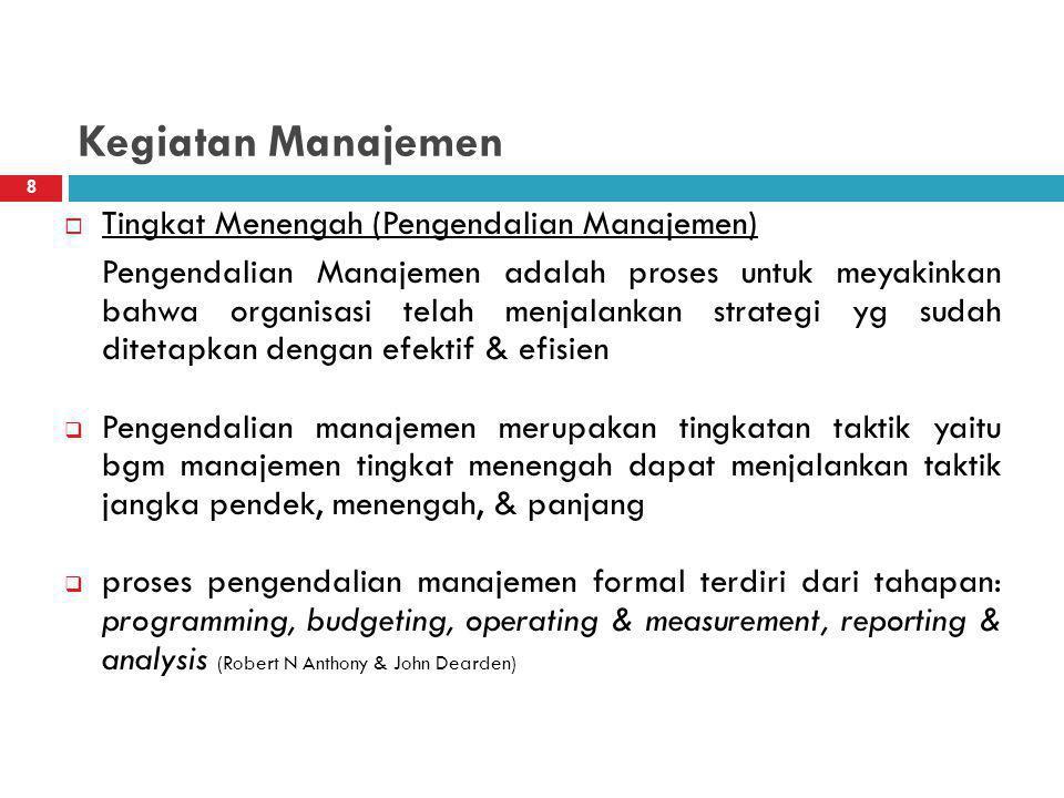 Kegiatan Manajemen Tingkat Menengah (Pengendalian Manajemen)