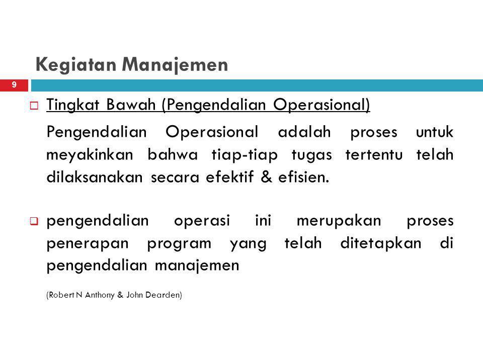Kegiatan Manajemen Tingkat Bawah (Pengendalian Operasional)