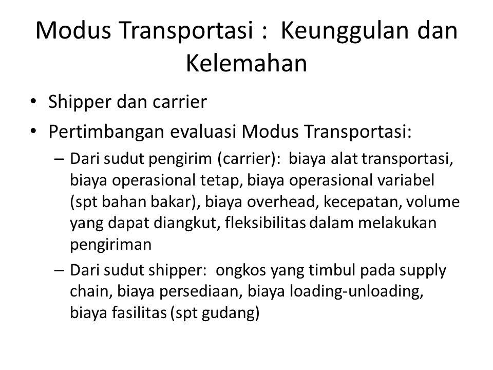 Modus Transportasi : Keunggulan dan Kelemahan