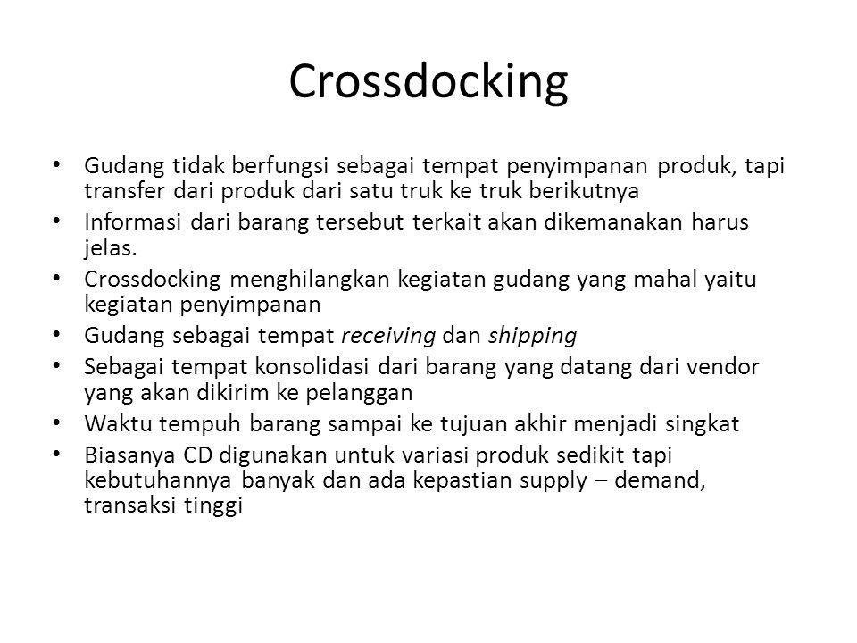 Crossdocking Gudang tidak berfungsi sebagai tempat penyimpanan produk, tapi transfer dari produk dari satu truk ke truk berikutnya.