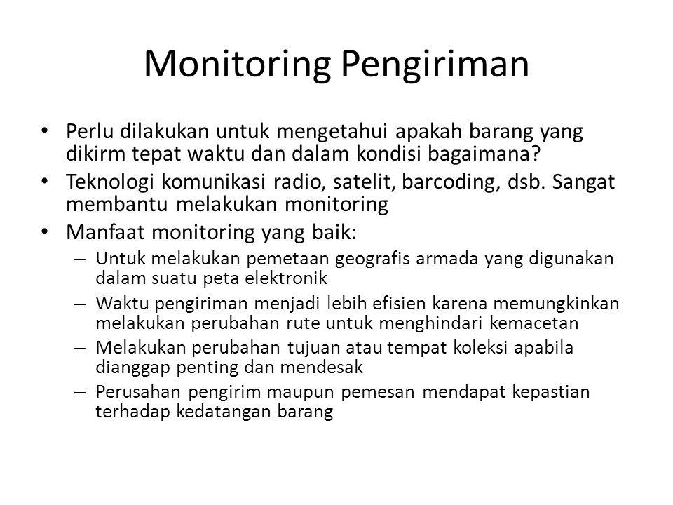 Monitoring Pengiriman