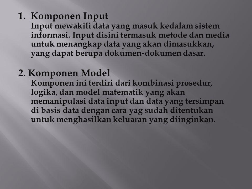 1. Komponen Input 2. Komponen Model