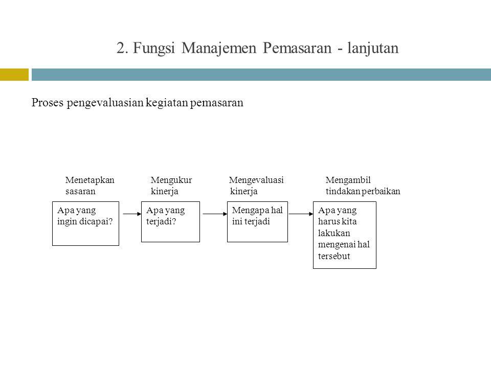 2. Fungsi Manajemen Pemasaran - lanjutan