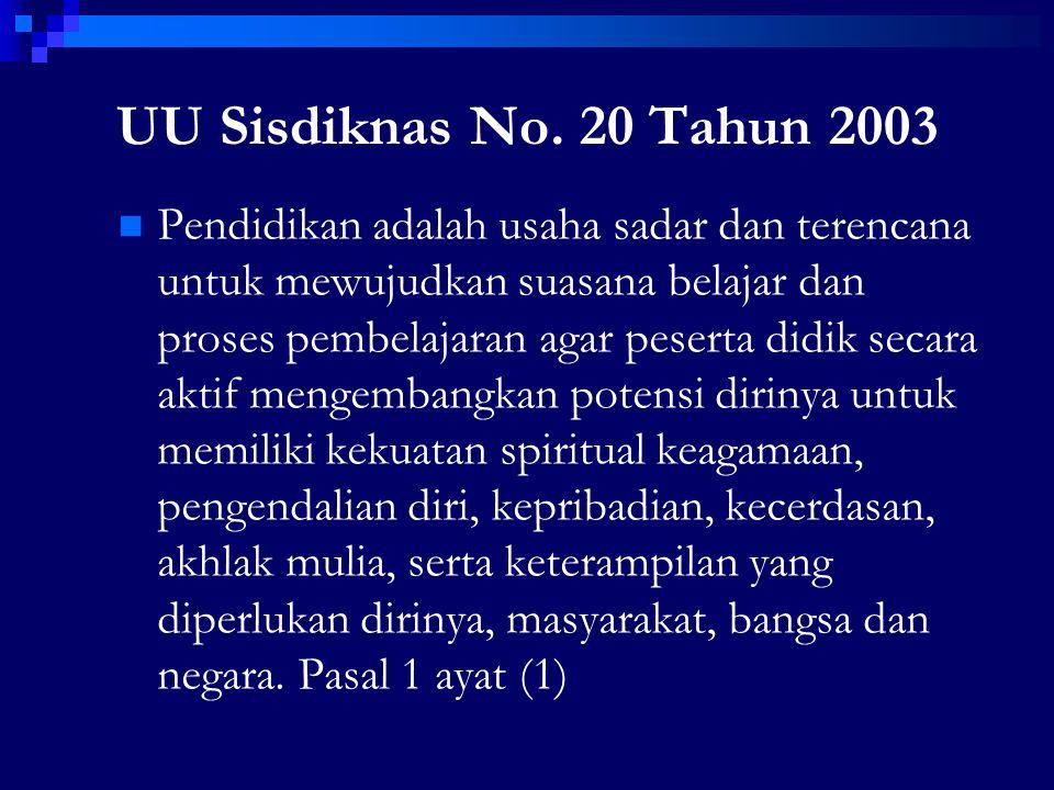 UU Sisdiknas No. 20 Tahun 2003