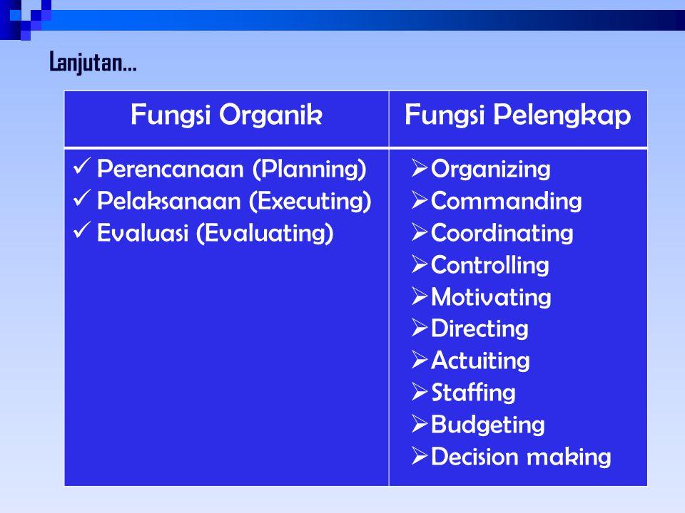 Fungsi Organik Fungsi Pelengkap Lanjutan… Perencanaan (Planning)