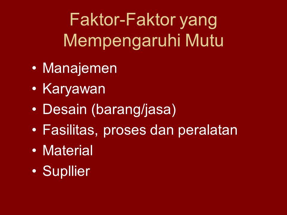 Faktor-Faktor yang Mempengaruhi Mutu