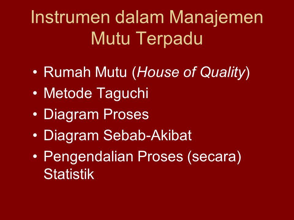 Instrumen dalam Manajemen Mutu Terpadu