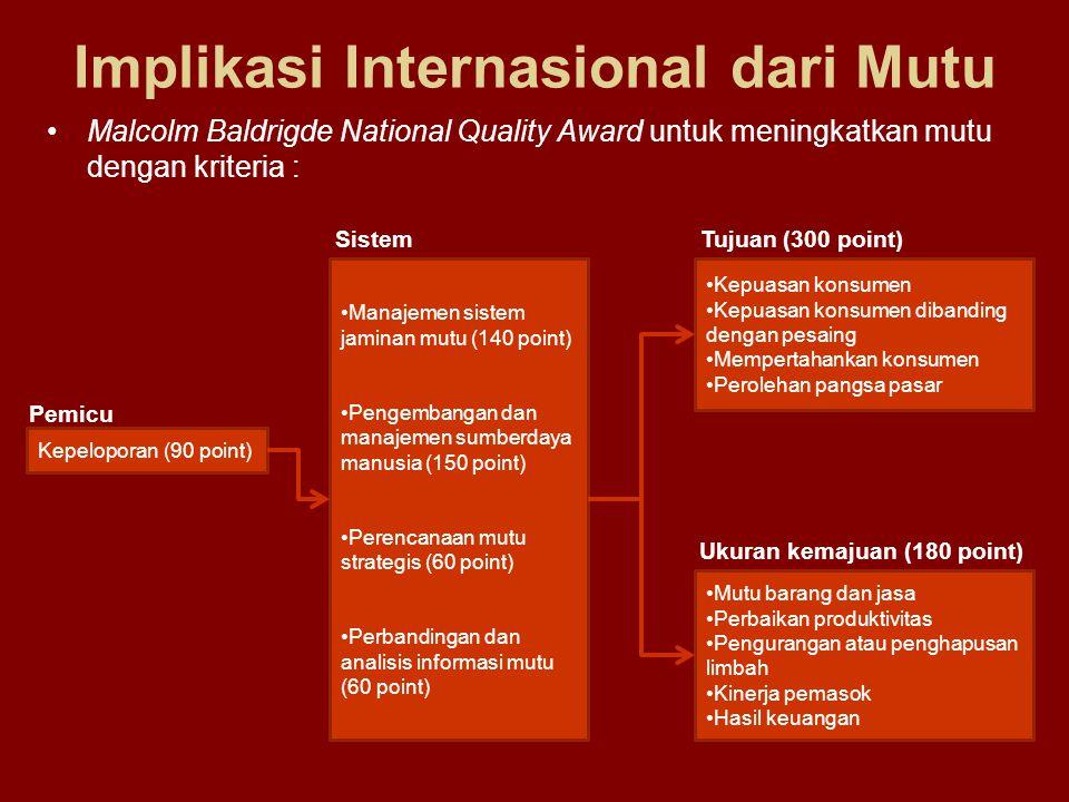 Implikasi Internasional dari Mutu