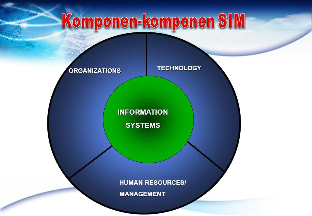 Komponen-komponen SIM