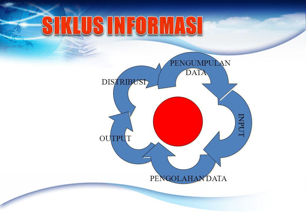 SIKLUS INFORMASI PENGUMPULAN DATA DISTRIBUSI INPUT OUTPUT