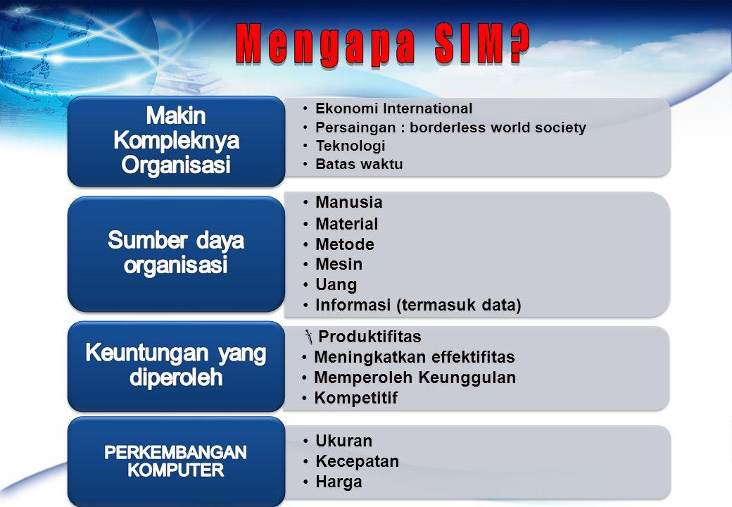 M e n g a p a S I M Makin Kompleknya Organisasi