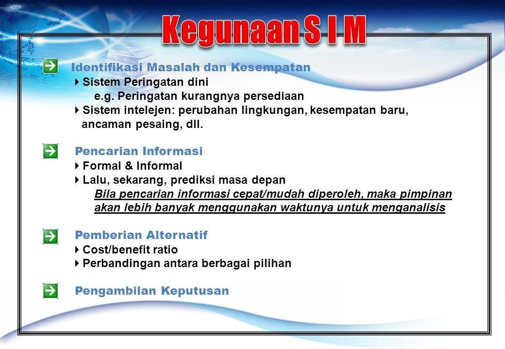 Kegunaan S I M Identifikasi Masalah dan Kesempatan