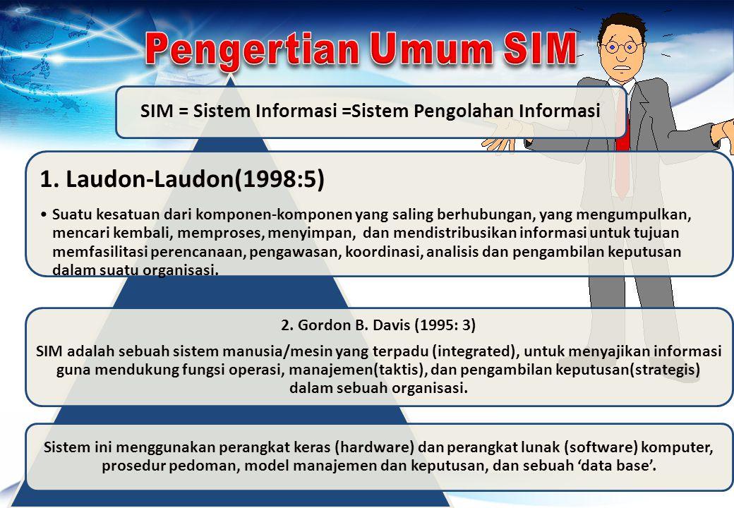 SIM = Sistem Informasi =Sistem Pengolahan Informasi