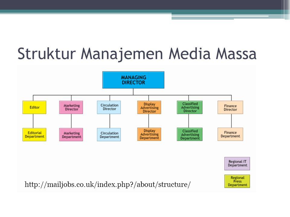 Struktur Manajemen Media Massa
