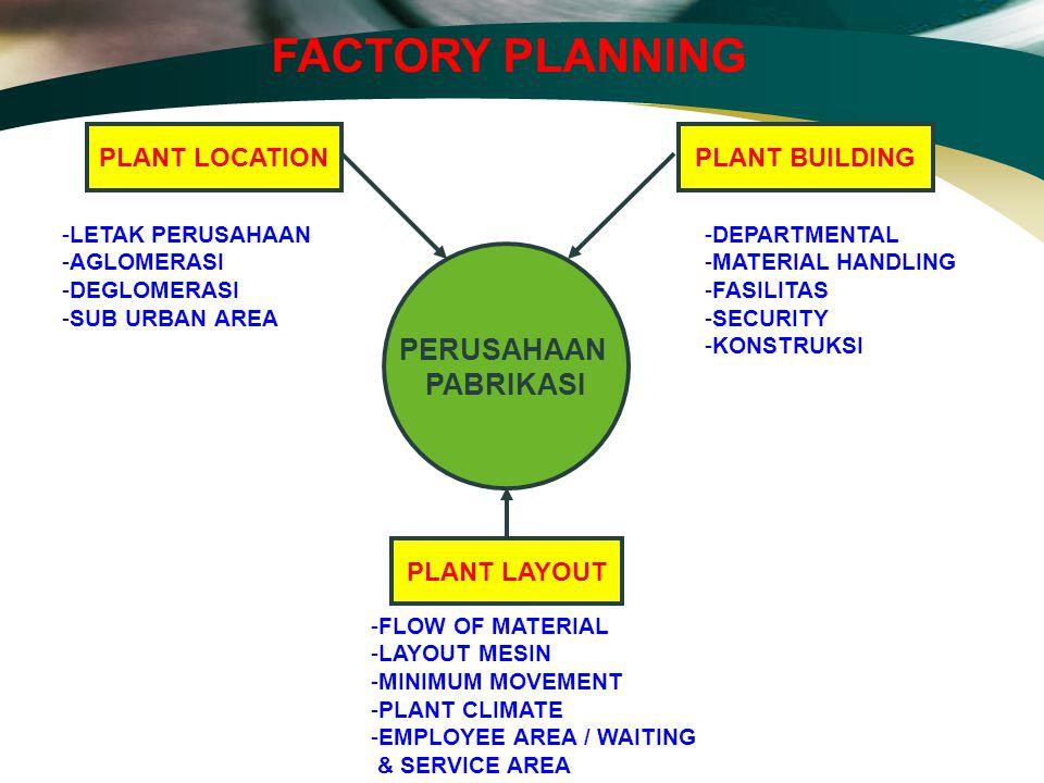 FACTORY PLANNING PERUSAHAAN PABRIKASI PLANT LOCATION PLANT BUILDING