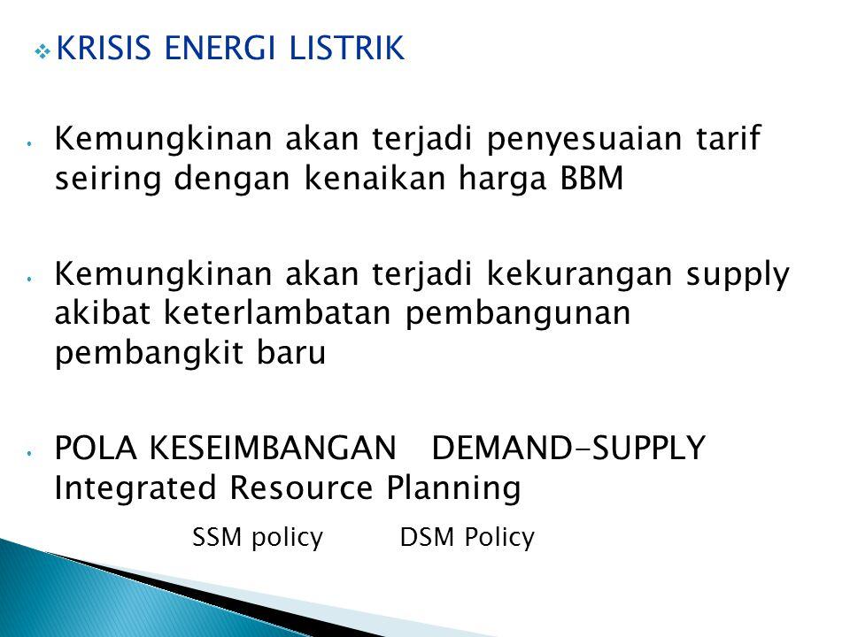KRISIS ENERGI LISTRIK Kemungkinan akan terjadi penyesuaian tarif seiring dengan kenaikan harga BBM.