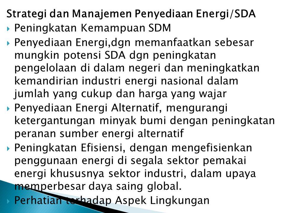 Strategi dan Manajemen Penyediaan Energi/SDA
