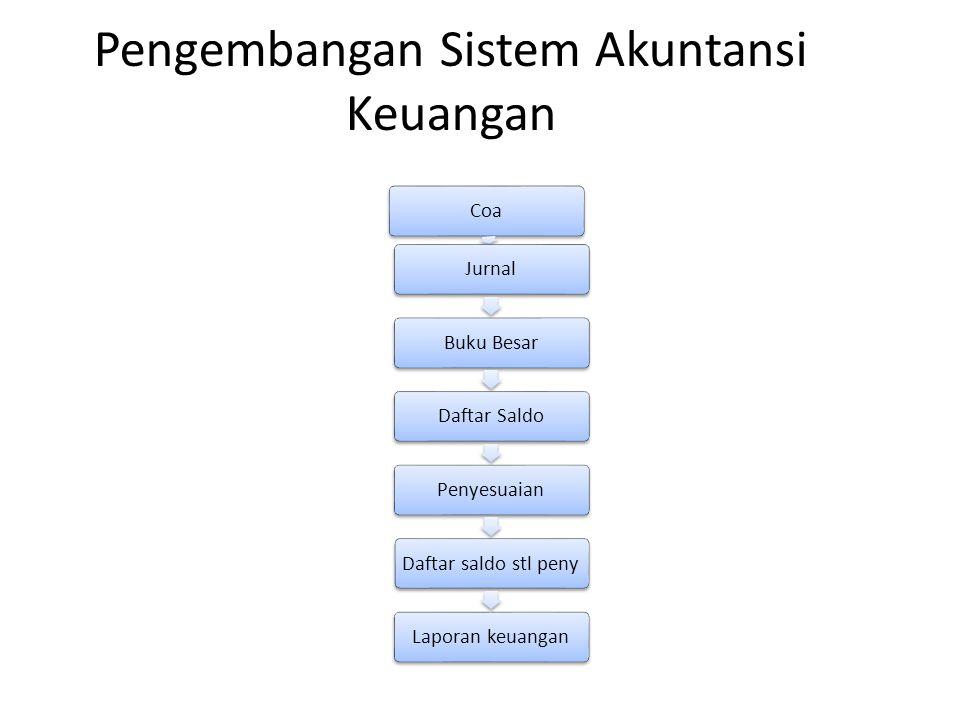 Pengembangan Sistem Akuntansi Keuangan