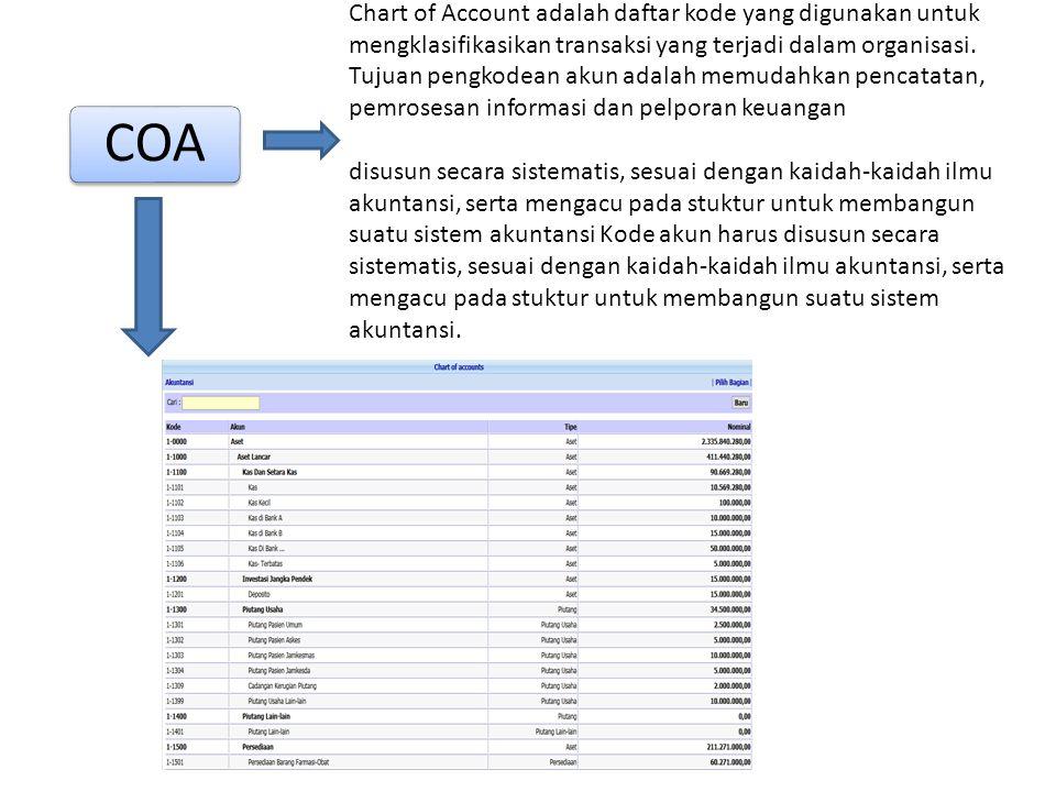 Chart of Account adalah daftar kode yang digunakan untuk mengklasifikasikan transaksi yang terjadi dalam organisasi. Tujuan pengkodean akun adalah memudahkan pencatatan, pemrosesan informasi dan pelporan keuangan disusun secara sistematis, sesuai dengan kaidah-kaidah ilmu akuntansi, serta mengacu pada stuktur untuk membangun suatu sistem akuntansi Kode akun harus disusun secara sistematis, sesuai dengan kaidah-kaidah ilmu akuntansi, serta mengacu pada stuktur untuk membangun suatu sistem akuntansi.