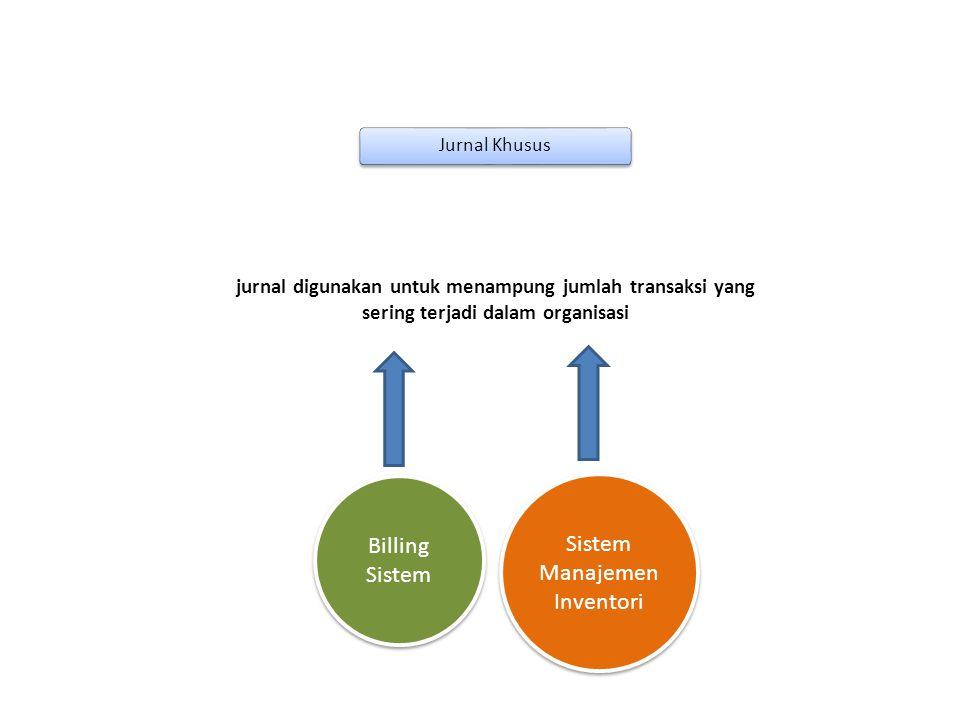 Sistem Manajemen Inventori
