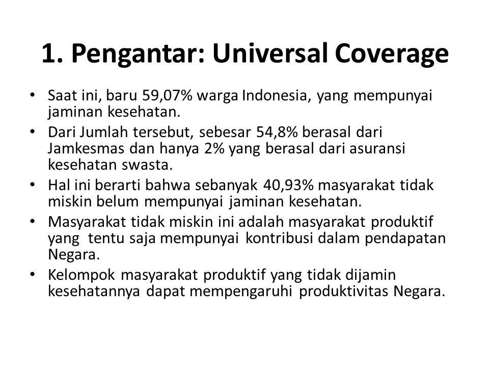 1. Pengantar: Universal Coverage