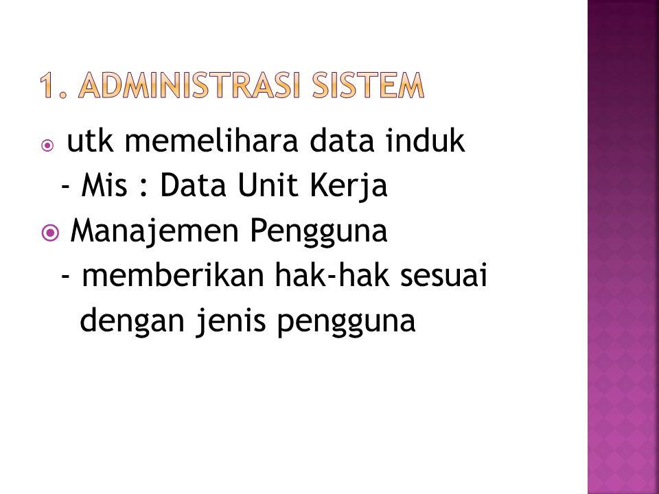 1. ADMINISTRASI SISTEM - Mis : Data Unit Kerja Manajemen Pengguna