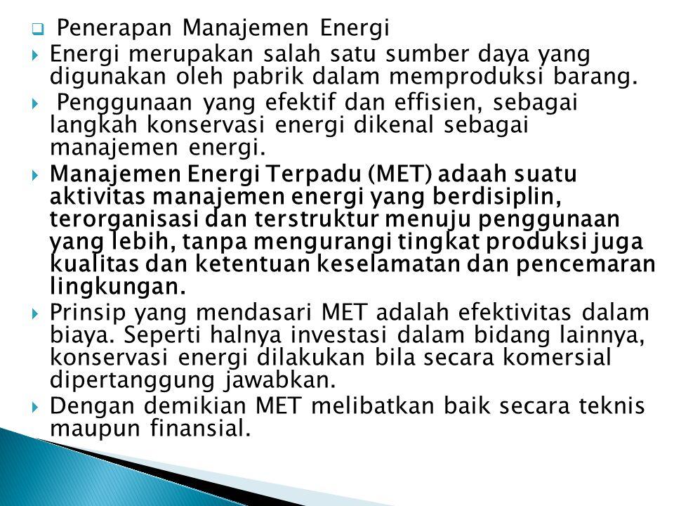 Penerapan Manajemen Energi