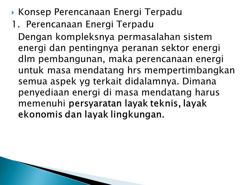 Konsep Perencanaan Energi Terpadu