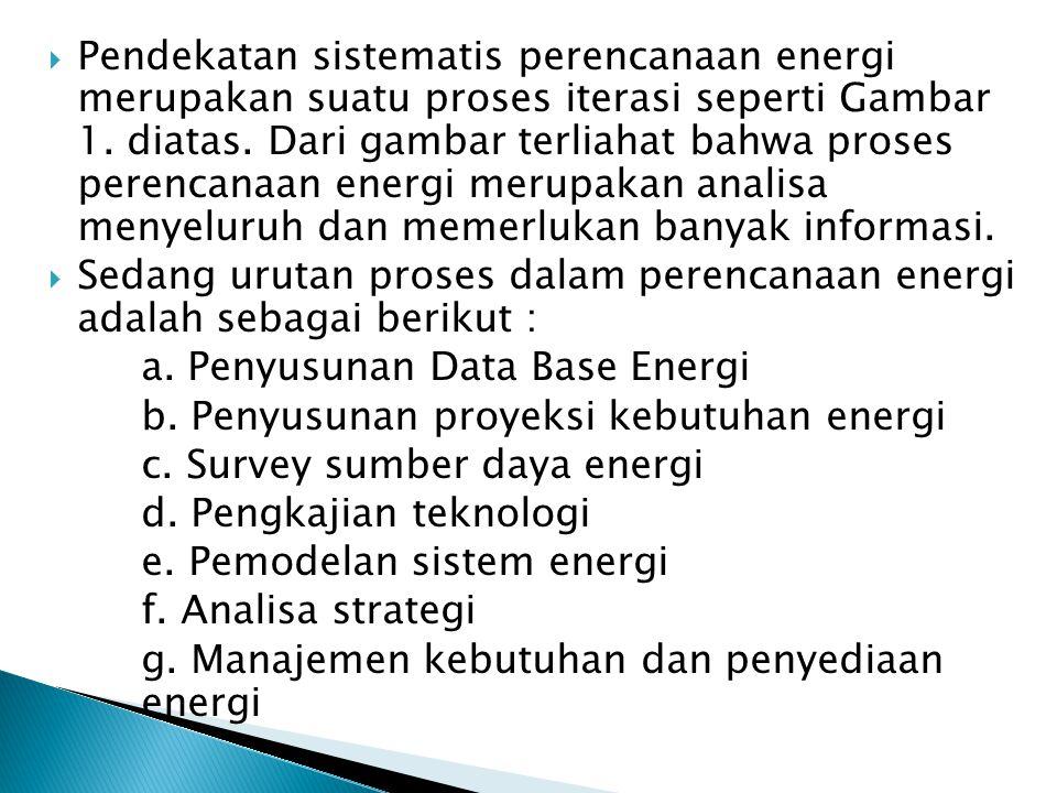 Pendekatan sistematis perencanaan energi merupakan suatu proses iterasi seperti Gambar 1. diatas. Dari gambar terliahat bahwa proses perencanaan energi merupakan analisa menyeluruh dan memerlukan banyak informasi.