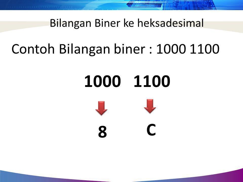 1000 1100 C 8 Contoh Bilangan biner : 1000 1100